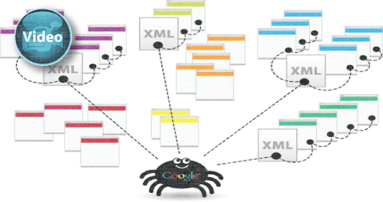 Proposta de sitemaps XML para o WordPress Core